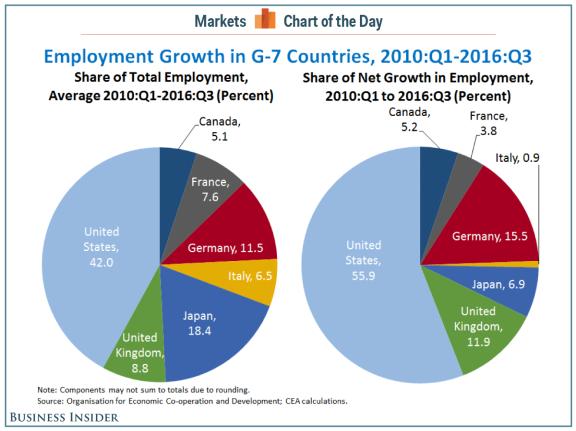 employment-growth-original
