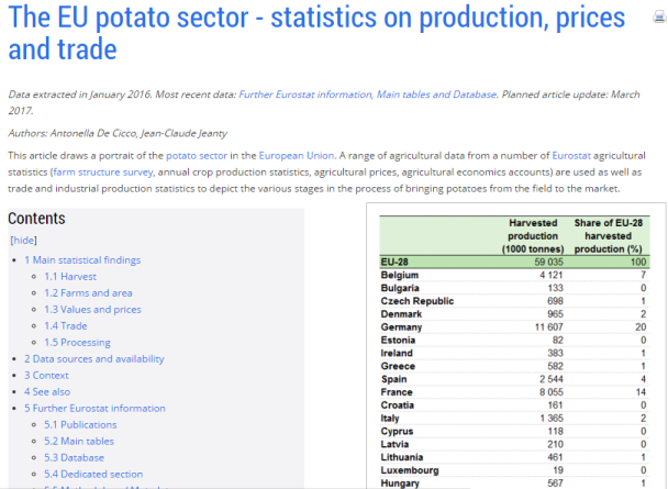 potato-eurostat