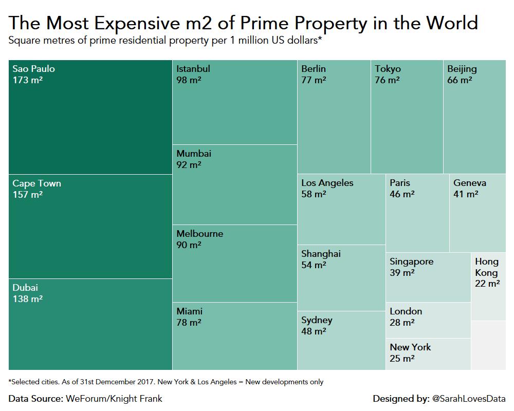 Prime Property MM Wk 22 v1