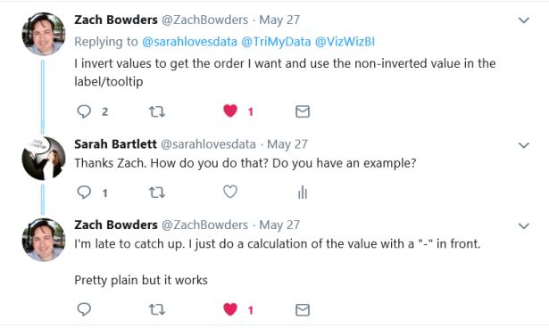 Zach Tweet
