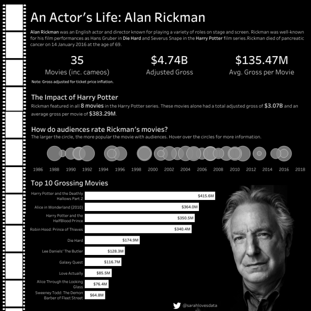 100 An Actor's Life_ Alan Rickman