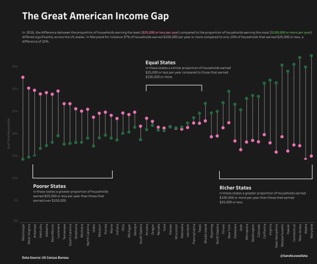 100 Income Gap DB