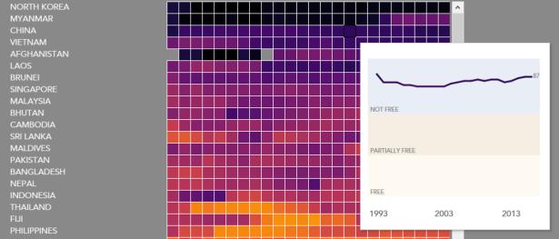 VIT Line Chart.PNG