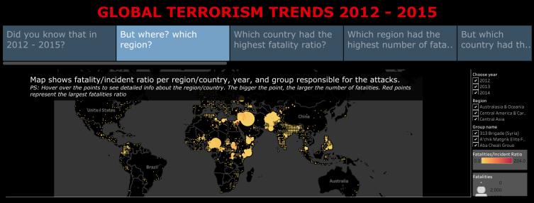 Story Global Terrorism.png