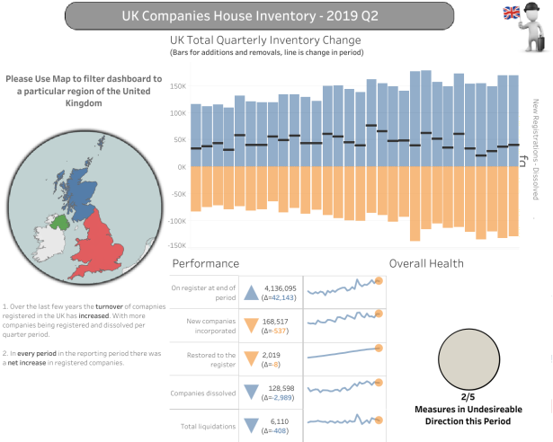 Chris - UK Companies House Inventory