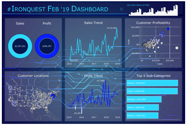 Daniel - Superstore Dashboard