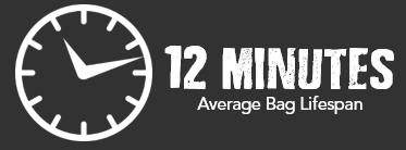 12 Mins Life