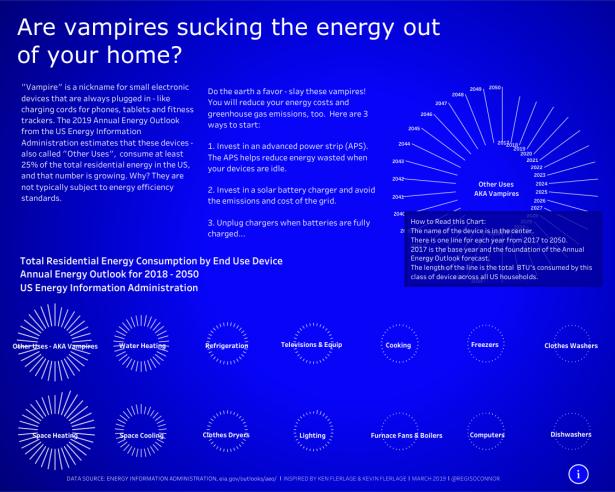 Regis - Energy Vampires