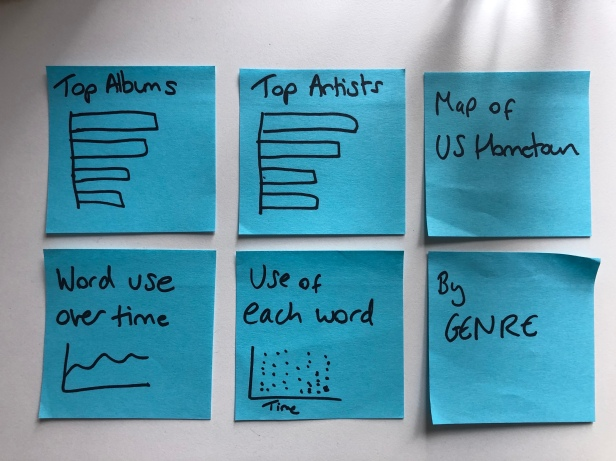 Hip Hop Post Its