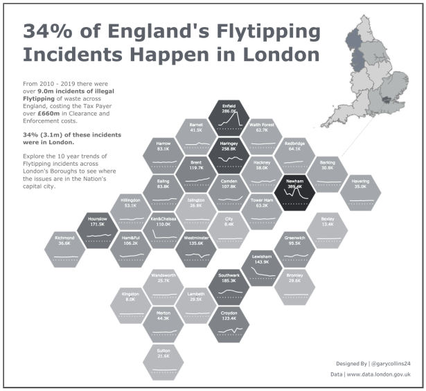 Gary - Flytipping
