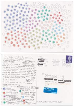 Dear Data 2