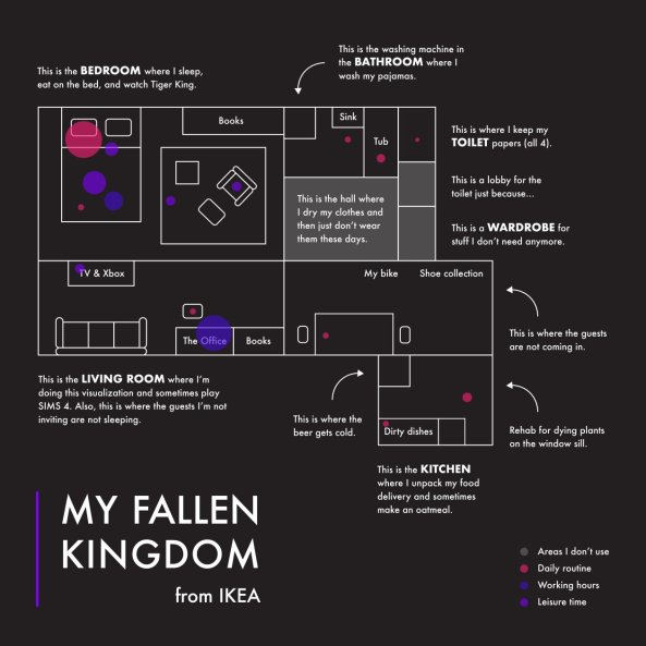 My Fallen Kingdom from IKEA - Judit Bekker