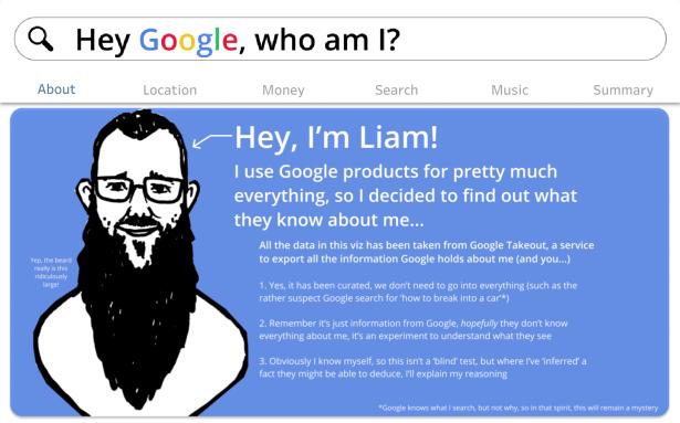 Liam - Hey Google - Who Am I